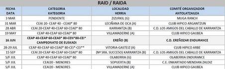 Calendario 2018 de Raid de la Federación Vasca de Hípica